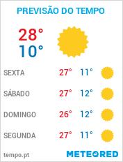 Previsão do Tempo em Belo Horizonte - Minas Gerais