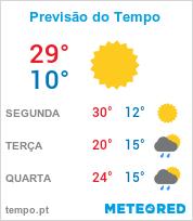 Previsão do Tempo em Vila São Francisco - São Paulo