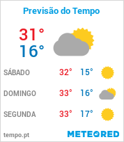 Previsão do Tempo em Birigui - São Paulo