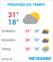 Previsão do Tempo em Duque de Caxias - Rio de Janeiro