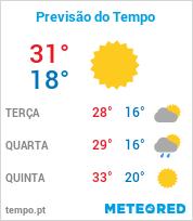 Previsão do Tempo em Jaú - São Paulo