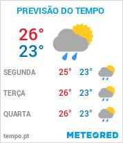 Previsão do Tempo em Centro Salvador - Bahia