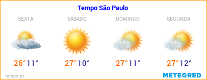 Previsão do Tempo em Moema - São Paulo
