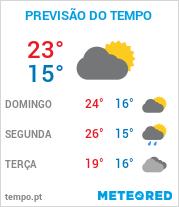 Previsão do Tempo em Centro Florianópolis - Santa Catarina