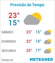 Previsão do Tempo em Itanhaém - São Paulo