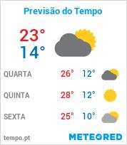 Previsão do Tempo em Ferraz de Vasconcelos - São Paulo