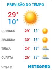 Previsão do Tempo em Sorocaba - São Paulo