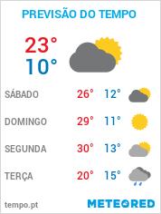 Previsão do Tempo em Santo André - São Paulo