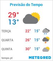 Previsão do Tempo em Jandira - São Paulo