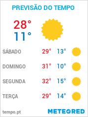 Previsão do Tempo em Rio Claro - São Paulo