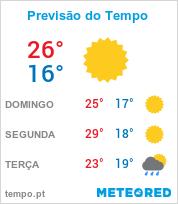 Previsão do Tempo em Paraty - Rio de Janeiro