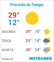 Previsão do Tempo em Bragança Paulista - São Paulo