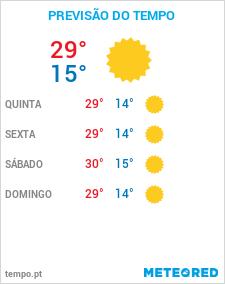 Previsão do Tempo em São Carlos - São Paulo