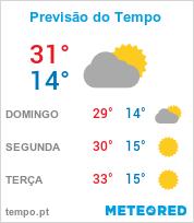 Previsão do Tempo em Montes Claros - Minas Gerais
