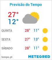 Previsão do Tempo em Indaiatuba - São Paulo