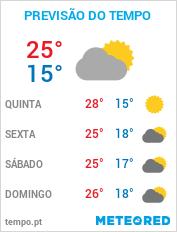 Previsão do Tempo em Centro RJ - Rio de Janeiro