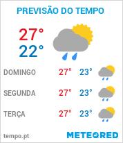 Previsão do Tempo em Centro Recife - Pernambuco