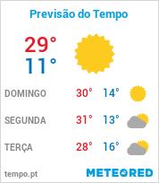 Previsão do Tempo em Paulínia - São Paulo