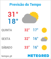Previsão do Tempo em Suzano - São Paulo