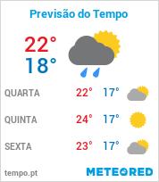 Previsão do Tempo em São Vicente - São Paulo