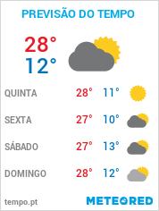 Previsão do Tempo em Carapicuíba - São Paulo