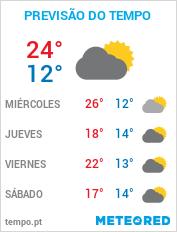 Previsão do Tempo em Porto Alegre - Rio Grande do Sul