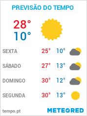 Previsão do Tempo em Osasco - São Paulo
