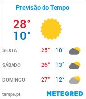 Previsão do Tempo em Poá - São Paulo