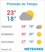 Previsão do Tempo em Cabo Frio - Rio de Janeiro