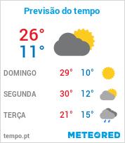 Previsão do Tempo em Perdizes - São Paulo