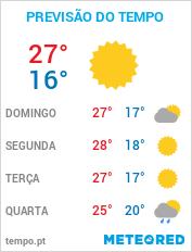 Previsão do Tempo em Vitória - Espírito Santo