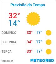 Previsão do Tempo em Olímpia - São Paulo