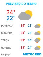 Previsão do Tempo em Porto Velho - Rondônia