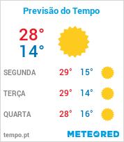 Previsão do Tempo em Franca - São Paulo