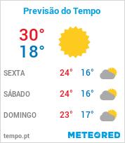 Previsão do Tempo em Ilhabela - São Paulo