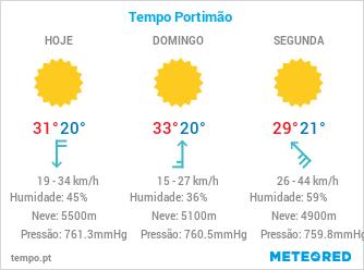 previsão metereológica dos próximos 3 dias para a cidade de Portimão