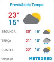 Previsão do Tempo em Peruíbe - São Paulo