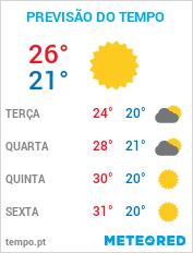 Previsão do Tempo em Florianópolis - Santa Catarina