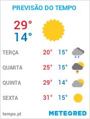 Previsão do Tempo em Diadema - São Paulo