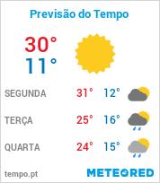 Previsão do Tempo em Tatuí - São Paulo