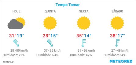 previsão metereológica dos próximos 3 dias para a cidade de Tomar