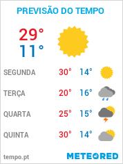 Previsão do Tempo em São Caetano - São Paulo