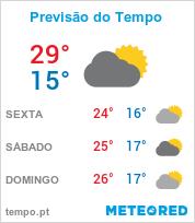Previsão do Tempo em Niterói - Rio de Janeiro