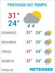 Previsão do Tempo em São Luís - Maranhão