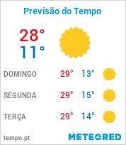 Previsão do Tempo em São João da Boa Vista - São Paulo