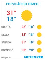 Previsão do Tempo em Campo Grande - Mato Grosso do Sul