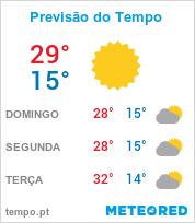 Previsão do Tempo em Ipatinga - Minas Gerais