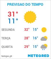 Previsão do Tempo em Piracicaba - São Paulo