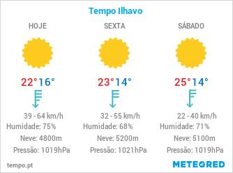 previsão metereológica dos próximos 3 dias para a cidade de Ílhavo
