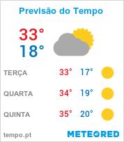 Previsão do Tempo em São José do Rio Preto - São Paulo